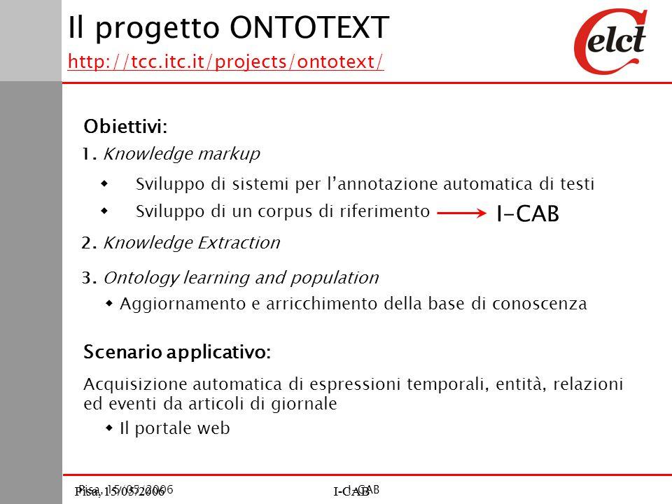 Pisa, 15/05/2006I-CABPisa, 15/05/2006I-CAB Pisa, 15/05/2006I-CAB Il progetto ONTOTEXT http://tcc.itc.it/projects/ontotext/  Aggiornamento e arricchimento della base di conoscenza I-CAB 1.