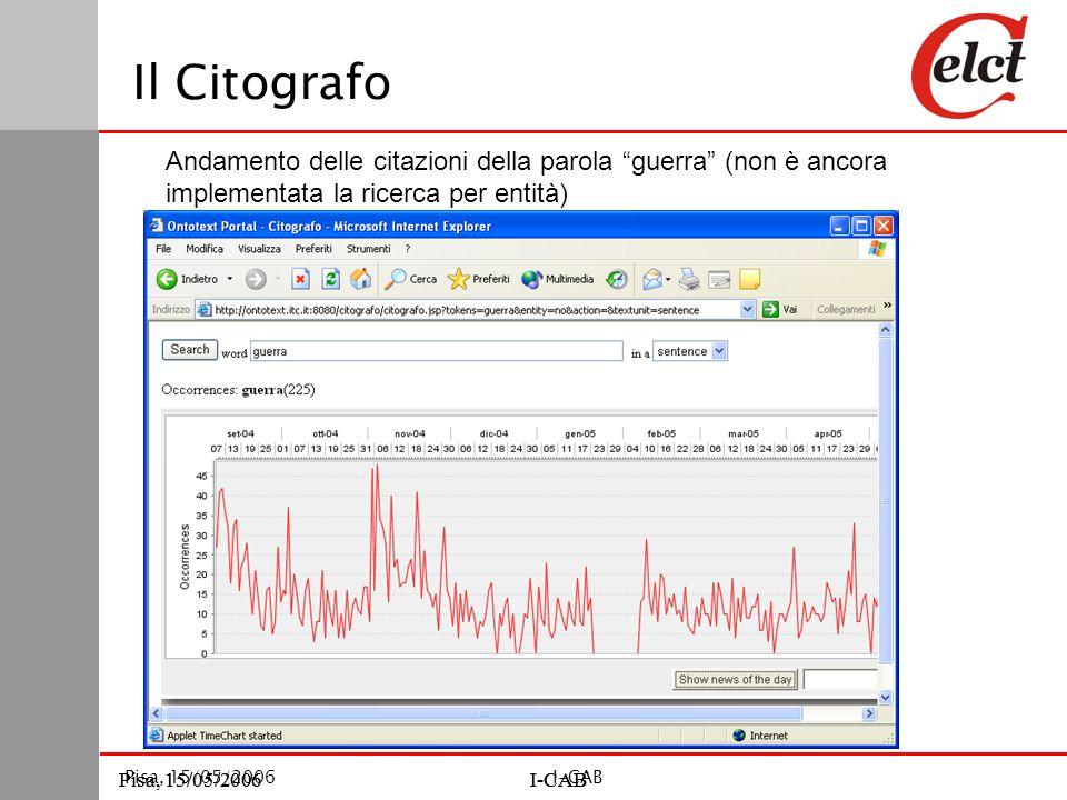 Pisa, 15/05/2006I-CABPisa, 15/05/2006I-CAB Pisa, 15/05/2006I-CAB Il Citografo Andamento delle citazioni della parola guerra (non è ancora implementata la ricerca per entità)