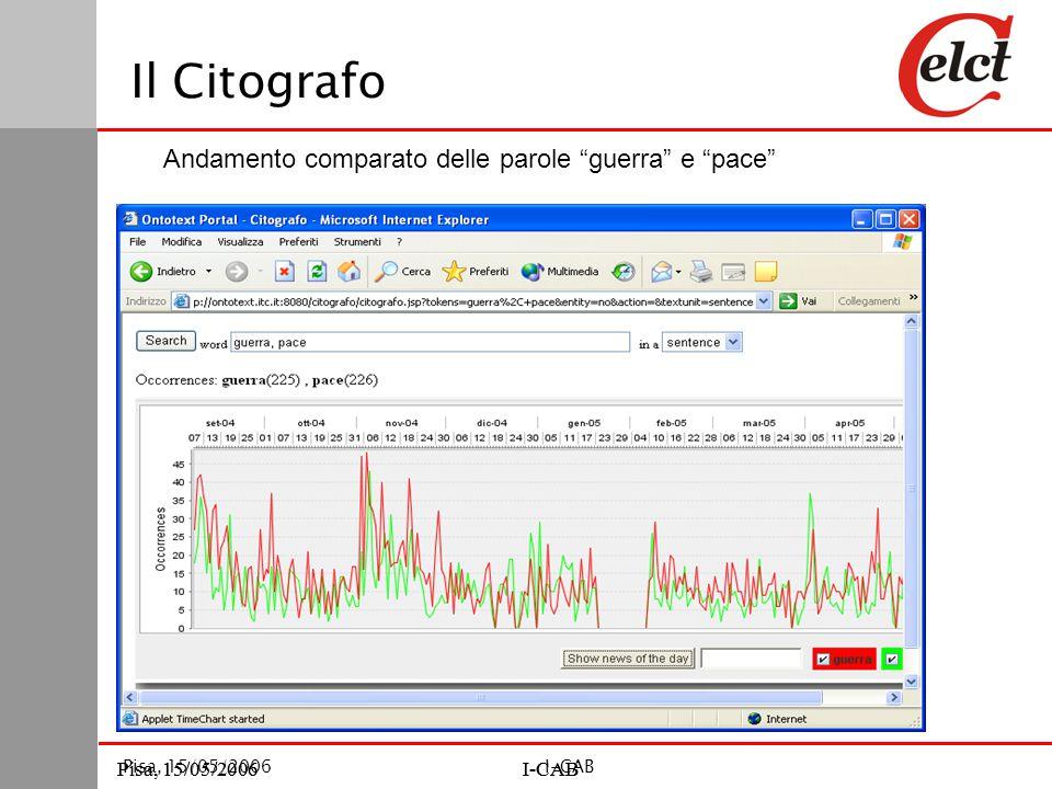 Pisa, 15/05/2006I-CABPisa, 15/05/2006I-CAB Pisa, 15/05/2006I-CAB Il Citografo Andamento comparato delle parole guerra e pace