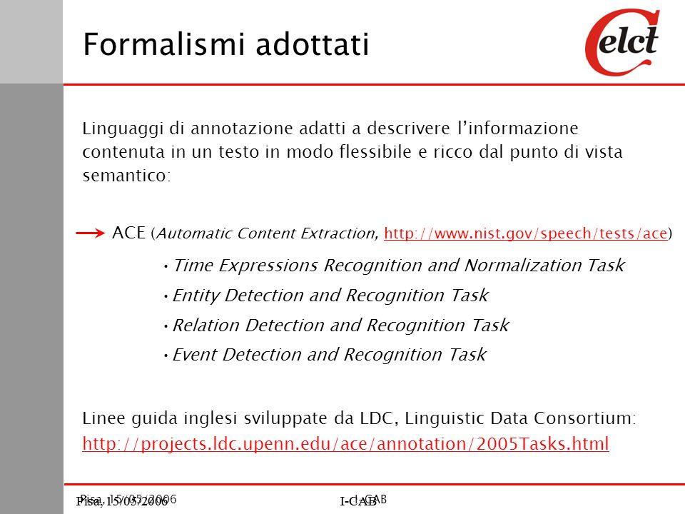 Pisa, 15/05/2006I-CABPisa, 15/05/2006I-CAB Pisa, 15/05/2006I-CAB Formalismi adottati Linguaggi di annotazione adatti a descrivere l'informazione contenuta in un testo in modo flessibile e ricco dal punto di vista semantico: ACE (Automatic Content Extraction, http://www.nist.gov/speech/tests/ace)http://www.nist.gov/speech/tests/ace Time Expressions Recognition and Normalization Task Entity Detection and Recognition Task Relation Detection and Recognition Task Event Detection and Recognition Task Linee guida inglesi sviluppate da LDC, Linguistic Data Consortium: http://projects.ldc.upenn.edu/ace/annotation/2005Tasks.html