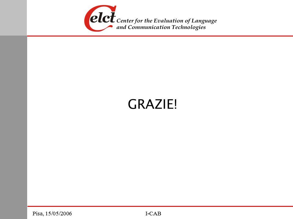 Pisa, 15/05/2006I-CABPisa, 15/05/2006I-CAB GRAZIE!