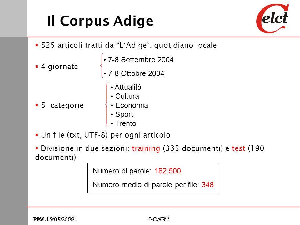 Pisa, 15/05/2006I-CABPisa, 15/05/2006I-CAB Pisa, 15/05/2006I-CAB Il Corpus Adige  525 articoli tratti da L'Adige , quotidiano locale  4 giornate  5 categorie  Un file (txt, UTF-8) per ogni articolo  Divisione in due sezioni: training (335 documenti) e test (190 documenti) 7-8 Settembre 2004 7-8 Ottobre 2004 Attualità Cultura Economia Sport Trento Numero di parole: 182.500 Numero medio di parole per file: 348