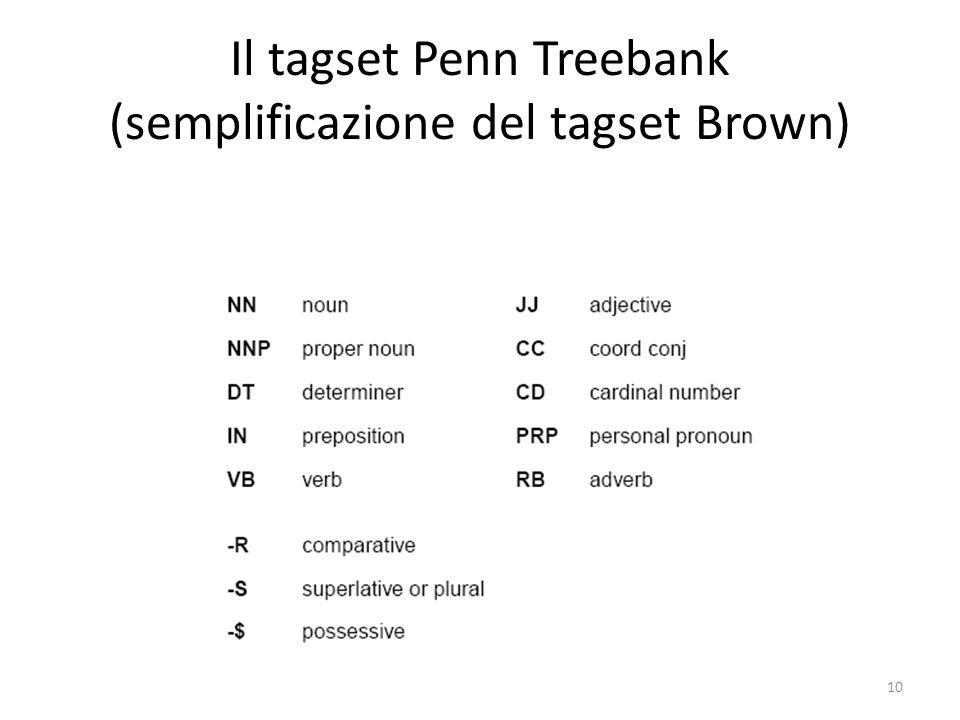 10 Il tagset Penn Treebank (semplificazione del tagset Brown)
