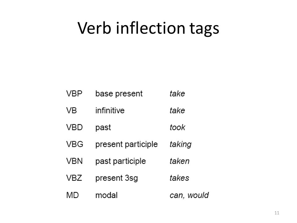 11 Verb inflection tags