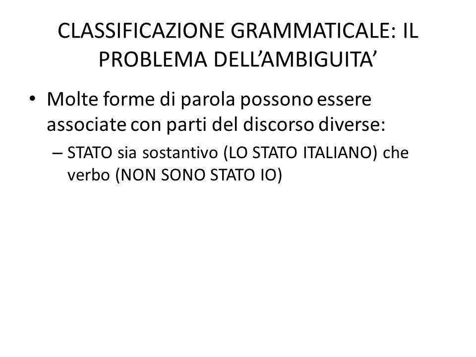 CLASSIFICAZIONE GRAMMATICALE: IL PROBLEMA DELL'AMBIGUITA' Molte forme di parola possono essere associate con parti del discorso diverse: – STATO sia sostantivo (LO STATO ITALIANO) che verbo (NON SONO STATO IO)