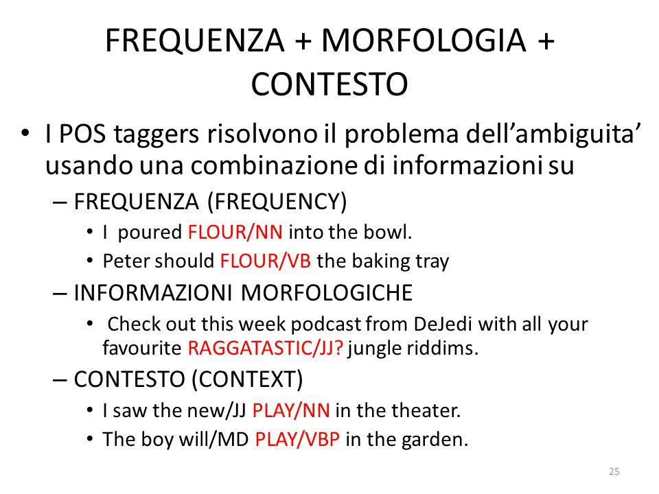 25 FREQUENZA + MORFOLOGIA + CONTESTO I POS taggers risolvono il problema dell'ambiguita' usando una combinazione di informazioni su – FREQUENZA (FREQUENCY) I poured FLOUR/NN into the bowl.