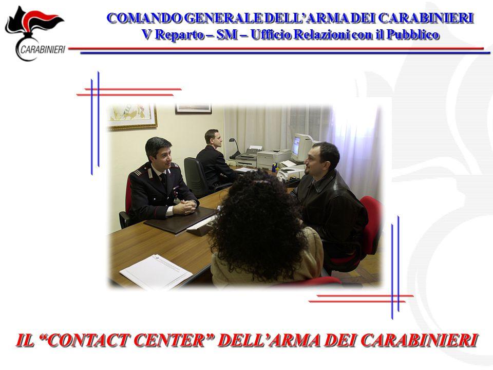 GESTIONE DEL CONTACT CENTER CATEGORIZZAZIONE ESIGENZE INFORMATIVE SEGMENTAZIONE DELL'UTENZA F.A.Q.