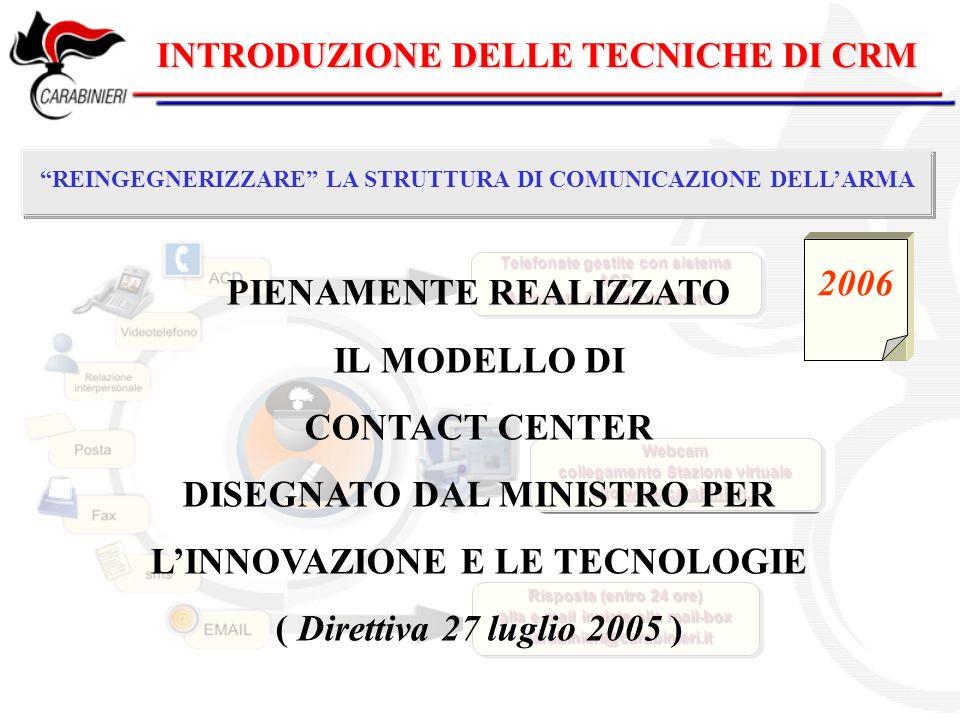 """INTRODUZIONE DELLE TECNICHE DI CRM """"REINGEGNERIZZARE"""" LA STRUTTURA DI COMUNICAZIONE DELL'ARMA 2006 Telefonate gestite con sistema ACD Automatc Called"""