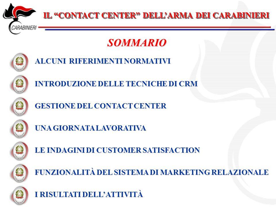 GESTIONE DEL CONTACT CENTER COMUNICAZIONE INTEGRATA MailinglistURPdegliURP AgenzieInformagiovani URP URP URP URP ALTRI URP
