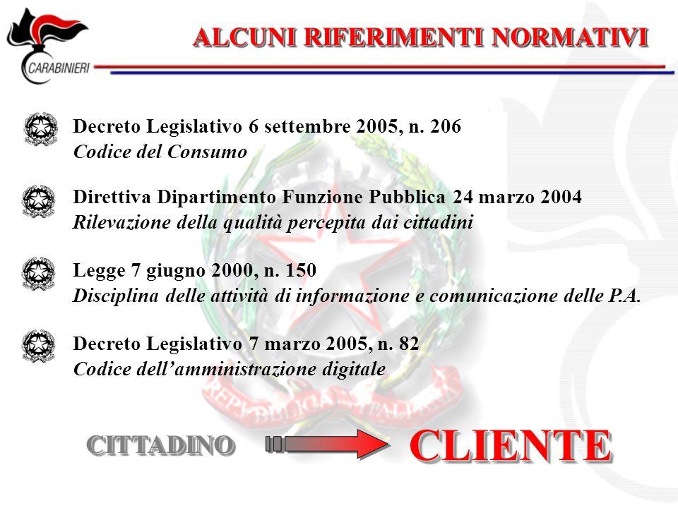 ALCUNI RIFERIMENTI NORMATIVI Decreto Legislativo 6 settembre 2005, n. 206 Codice del Consumo Direttiva Dipartimento Funzione Pubblica 24 marzo 2004 Ri