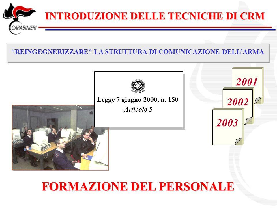 INTRODUZIONE DELLE TECNICHE DI CRM REINGEGNERIZZARE LA STRUTTURA DI COMUNICAZIONE DELL'ARMA 2003 2004 Risposta (entro 24 ore) alla e-mail inviate alla mail-box carabinieri@carabinieri.it Risposta (entro 24 ore) alla e-mail inviate alla mail-box carabinieri@carabinieri.it Telefonate gestite con sistema ACD Automatc Called Distribution Telefonate gestite con sistema ACD Automatc Called Distribution