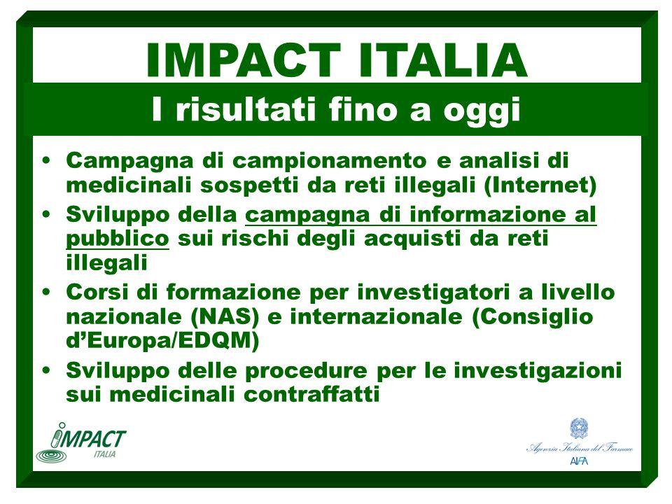Campagna di campionamento e analisi di medicinali sospetti da reti illegali (Internet) Sviluppo della campagna di informazione al pubblico sui rischi