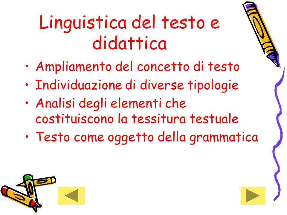 Linguistica del testo e didattica Ampliamento del concetto di testo Individuazione di diverse tipologie Analisi degli elementi che costituiscono la tessitura testuale Testo come oggetto della grammatica