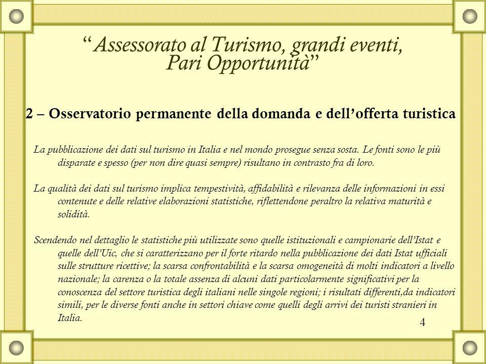 Assessorato al Turismo, grandi eventi, Pari Opportunità 2 – Osservatorio permanente della domanda e dell'offerta turistica La pubblicazione dei dati sul turismo in Italia e nel mondo prosegue senza sosta.