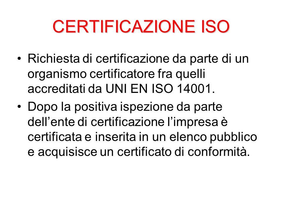 CERTIFICAZIONE ISO Richiesta di certificazione da parte di un organismo certificatore fra quelli accreditati da UNI EN ISO 14001.