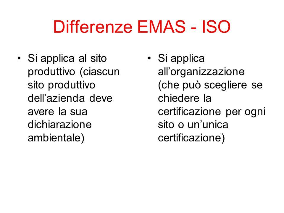 Differenze EMAS - ISO Si applica al sito produttivo (ciascun sito produttivo dell'azienda deve avere la sua dichiarazione ambientale) Si applica all'organizzazione (che può scegliere se chiedere la certificazione per ogni sito o un'unica certificazione)