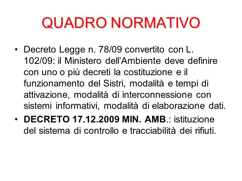 QUADRO NORMATIVO Decreto Legge n.78/09 convertito con L.