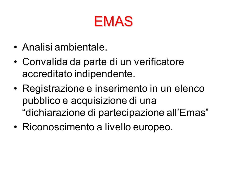 EMAS Analisi ambientale.Convalida da parte di un verificatore accreditato indipendente.