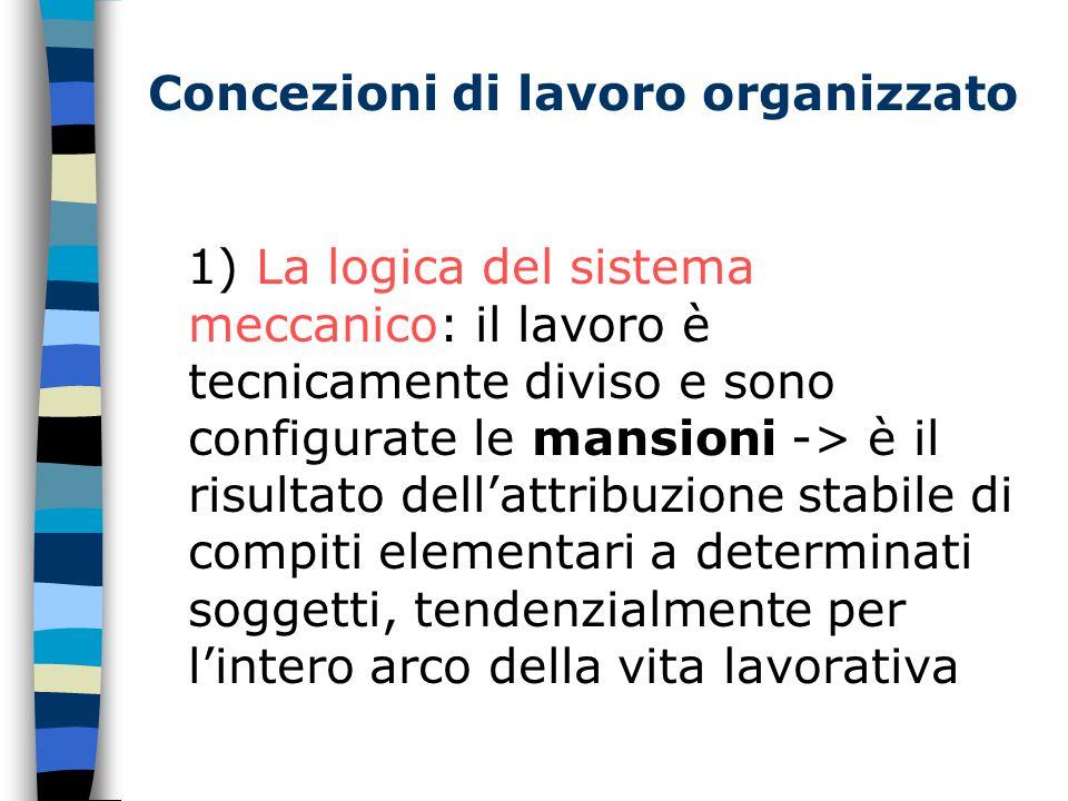 Concezioni di lavoro organizzato 1) La logica del sistema meccanico: il lavoro è tecnicamente diviso e sono configurate le mansioni -> è il risultato dell'attribuzione stabile di compiti elementari a determinati soggetti, tendenzialmente per l'intero arco della vita lavorativa