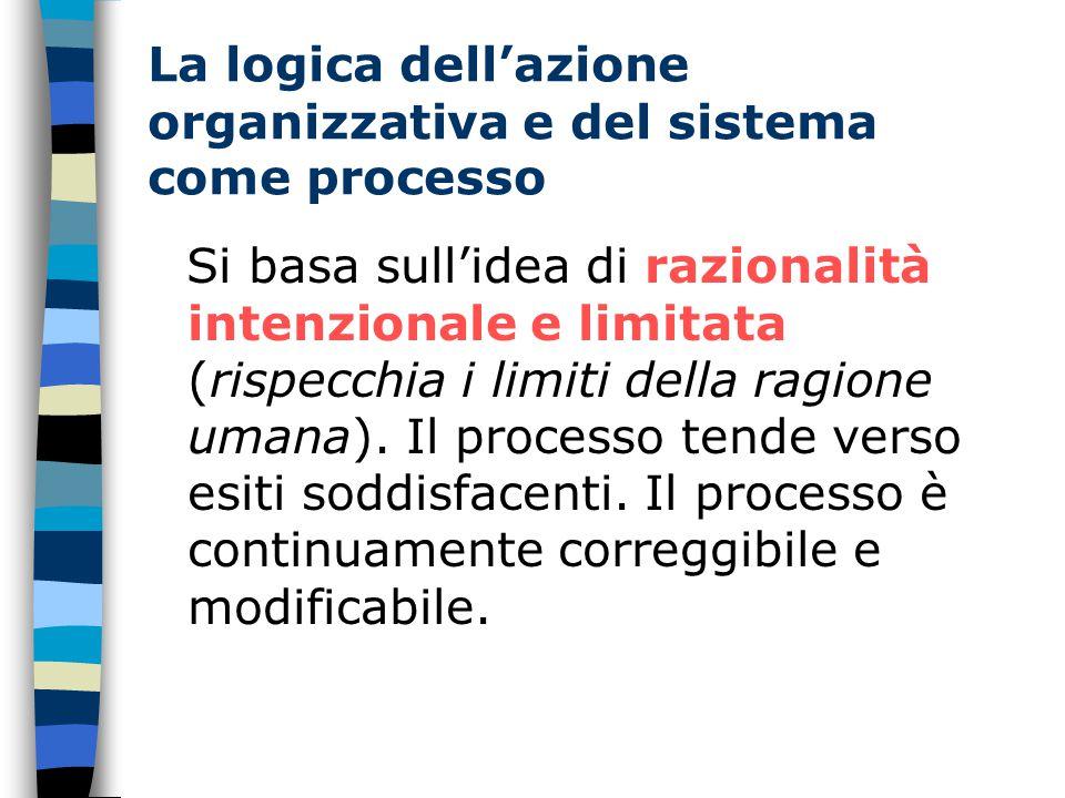 La logica dell'azione organizzativa e del sistema come processo Si basa sull'idea di razionalità intenzionale e limitata (rispecchia i limiti della ragione umana).