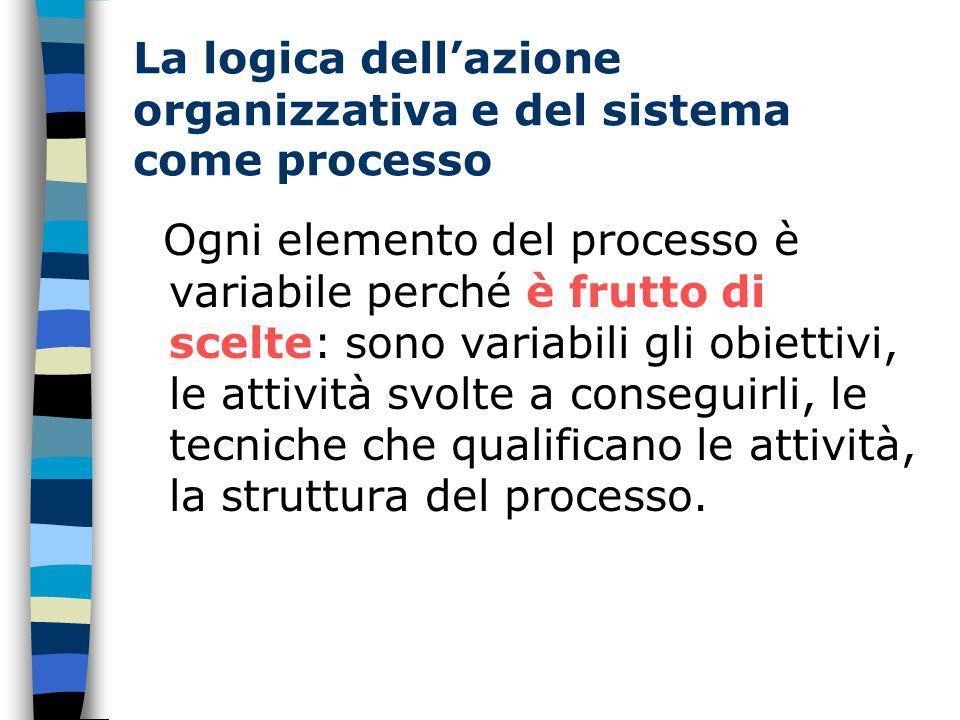 La logica dell'azione organizzativa e del sistema come processo Ogni elemento del processo è variabile perché è frutto di scelte: sono variabili gli obiettivi, le attività svolte a conseguirli, le tecniche che qualificano le attività, la struttura del processo.