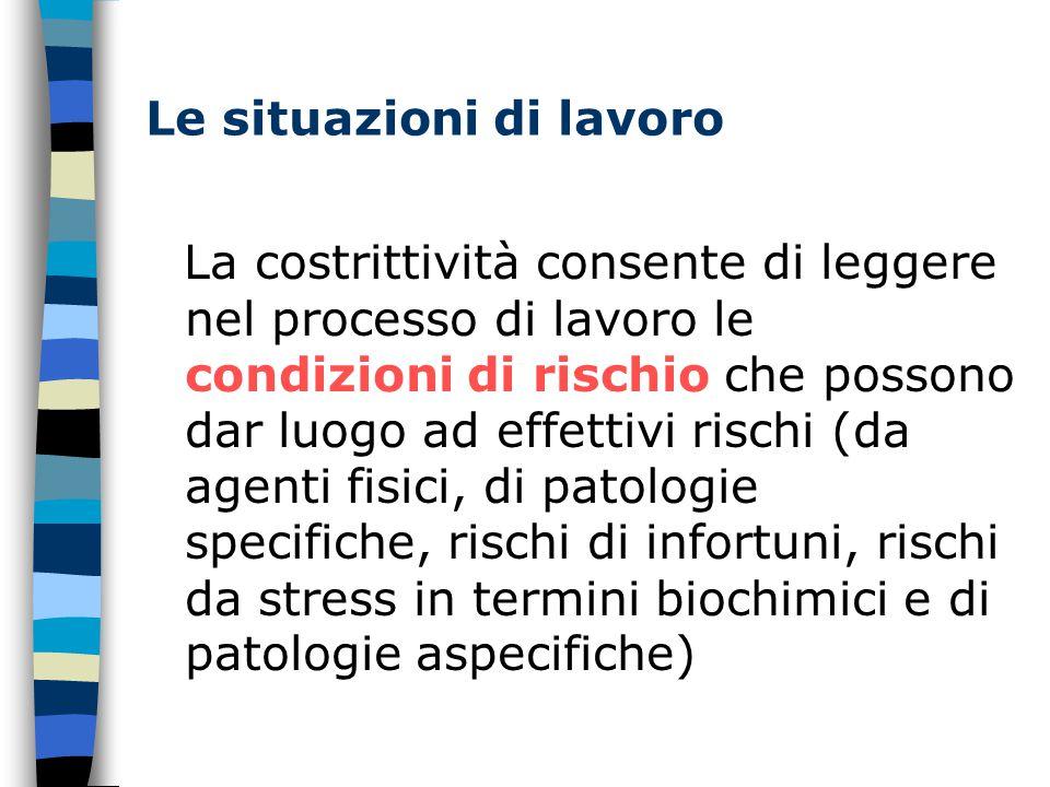 Le situazioni di lavoro La costrittività consente di leggere nel processo di lavoro le condizioni di rischio che possono dar luogo ad effettivi rischi (da agenti fisici, di patologie specifiche, rischi di infortuni, rischi da stress in termini biochimici e di patologie aspecifiche)