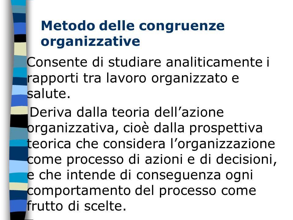 Metodo delle congruenze organizzative Consente di studiare analiticamente i rapporti tra lavoro organizzato e salute.