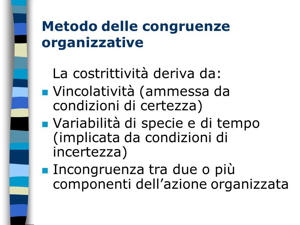 Metodo delle congruenze organizzative La costrittività deriva da: n Vincolatività (ammessa da condizioni di certezza) n Variabilità di specie e di tempo (implicata da condizioni di incertezza) n Incongruenza tra due o più componenti dell'azione organizzata