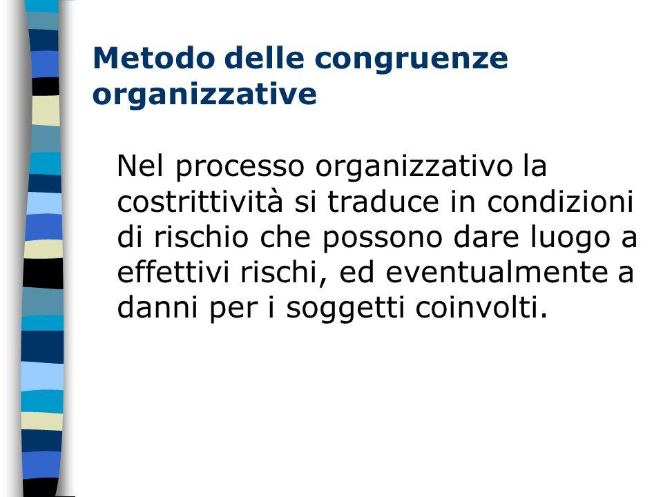 Metodo delle congruenze organizzative Nel processo organizzativo la costrittività si traduce in condizioni di rischio che possono dare luogo a effettivi rischi, ed eventualmente a danni per i soggetti coinvolti.