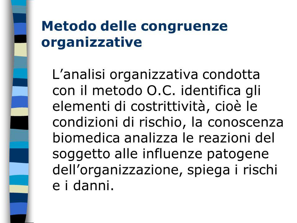Metodo delle congruenze organizzative L'analisi organizzativa condotta con il metodo O.C.