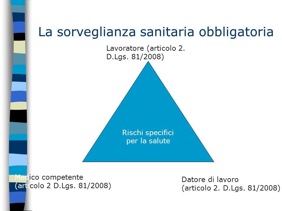 La sorveglianza sanitaria obbligatoria Rischi specifici per la salute Lavoratore (articolo 2.