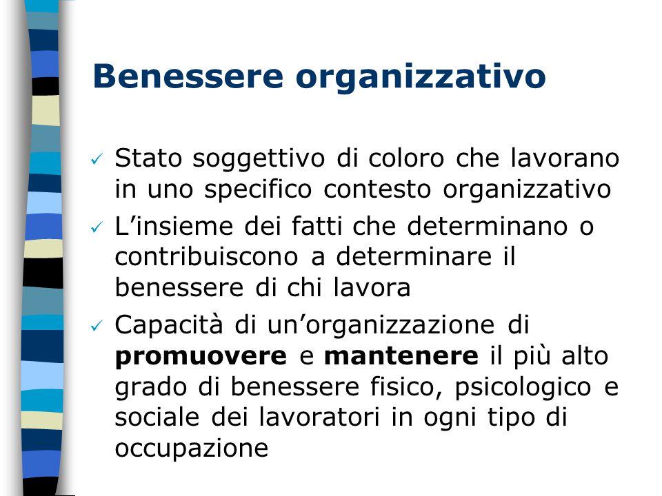 Benessere organizzativo Stato soggettivo di coloro che lavorano in uno specifico contesto organizzativo L'insieme dei fatti che determinano o contribuiscono a determinare il benessere di chi lavora Capacità di un'organizzazione di promuovere e mantenere il più alto grado di benessere fisico, psicologico e sociale dei lavoratori in ogni tipo di occupazione