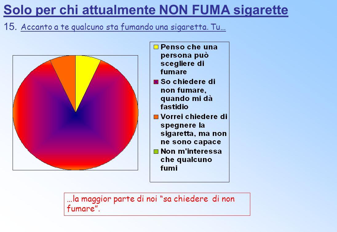 """Solo per chi attualmente NON FUMA sigarette 15. Accanto a te qualcuno sta fumando una sigaretta. Tu… …la maggior parte di noi """"sa chiedere di non fuma"""