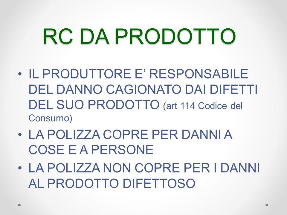 RC DA PRODOTTO IL PRODUTTORE E' RESPONSABILE DEL DANNO CAGIONATO DAI DIFETTI DEL SUO PRODOTTO (art 114 Codice del Consumo) LA POLIZZA COPRE PER DANNI