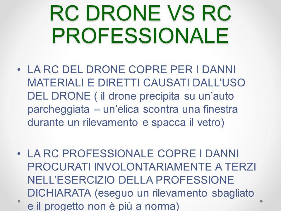RC DRONE VS RC PROFESSIONALE LA RC DEL DRONE COPRE PER I DANNI MATERIALI E DIRETTI CAUSATI DALL'USO DEL DRONE ( il drone precipita su un'auto parcheggiata – un'elica scontra una finestra durante un rilevamento e spacca il vetro) LA RC PROFESSIONALE COPRE I DANNI PROCURATI INVOLONTARIAMENTE A TERZI NELL'ESERCIZIO DELLA PROFESSIONE DICHIARATA (eseguo un rilevamento sbagliato e il progetto non è più a norma)