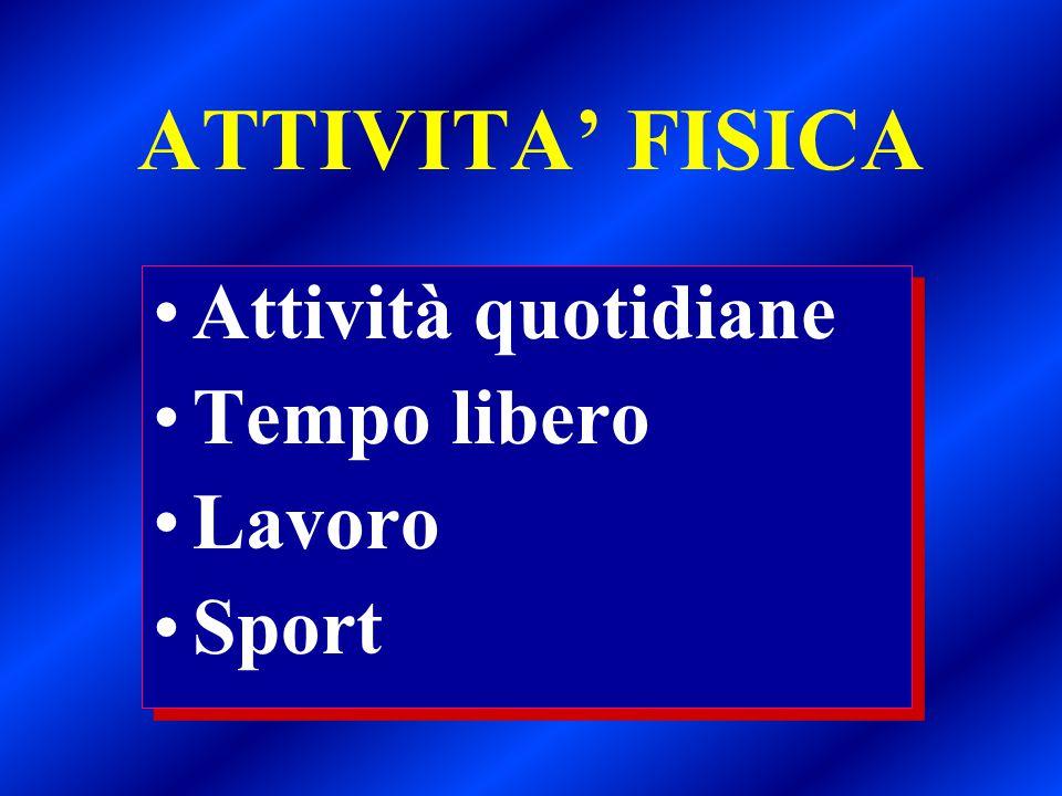 ATTIVITA' FISICA Attività quotidiane Tempo libero Lavoro Sport Attività quotidiane Tempo libero Lavoro Sport