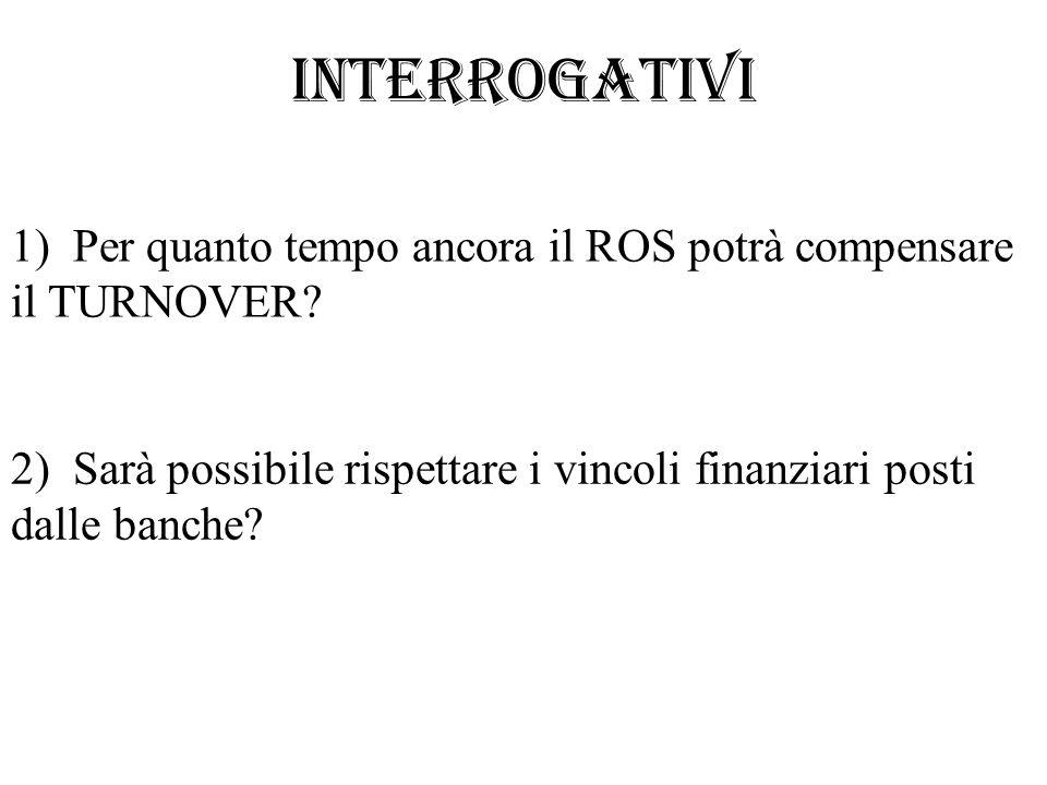 INTERROGATIVI 1) Per quanto tempo ancora il ROS potrà compensare il TURNOVER? 2) Sarà possibile rispettare i vincoli finanziari posti dalle banche?