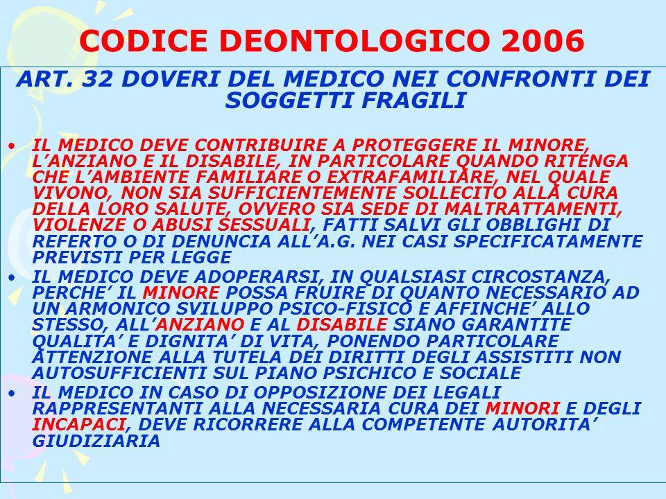 CODICE DEONTOLOGICO 2006 ART.