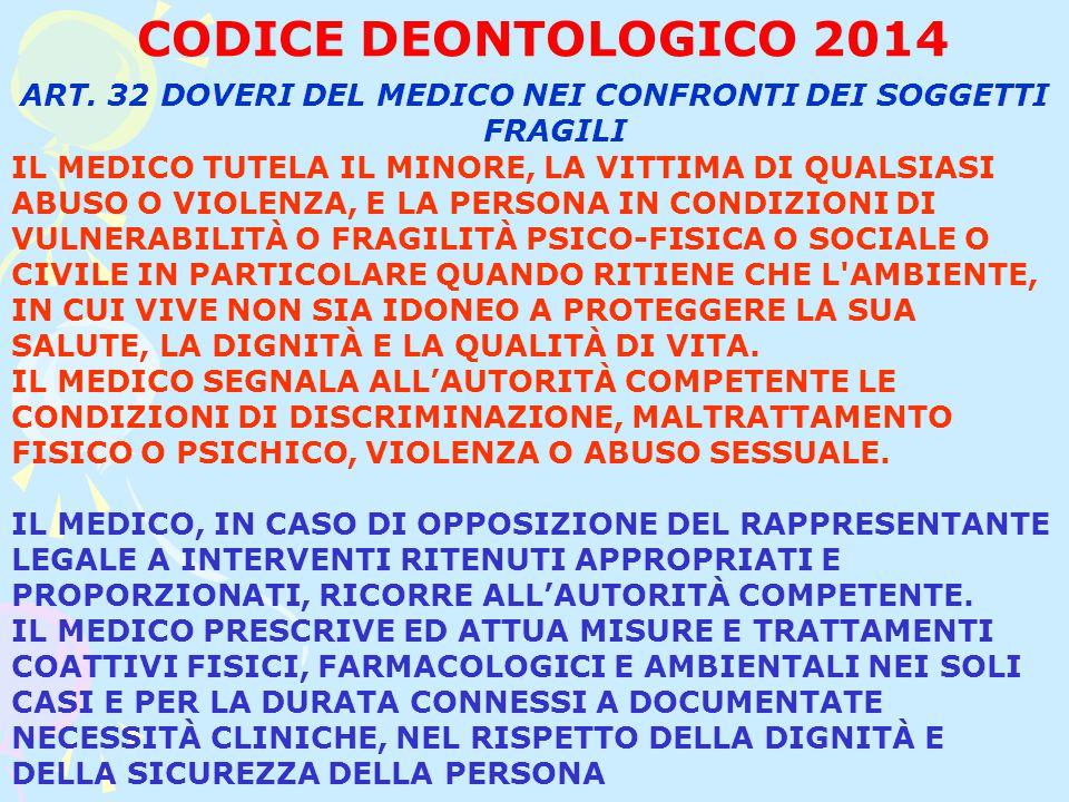 CODICE DEONTOLOGICO 2014 ART.