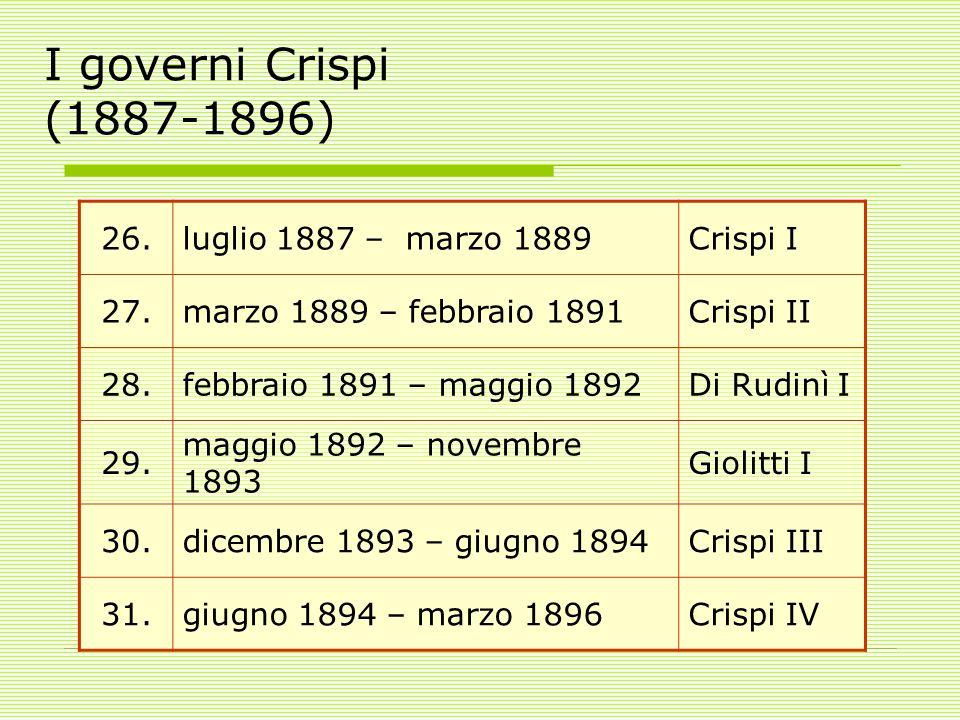 I governi Crispi (1887-1896) 26.luglio 1887 – marzo 1889Crispi I 27.marzo 1889 – febbraio 1891Crispi II 28.febbraio 1891 – maggio 1892Di Rudinì I 29.