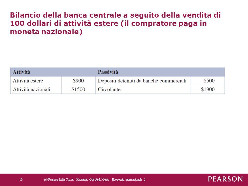 Bilancio della banca centrale a seguito della vendita di 100 dollari di attività estere (il compratore paga in moneta nazionale) (c) Pearson Italia S.