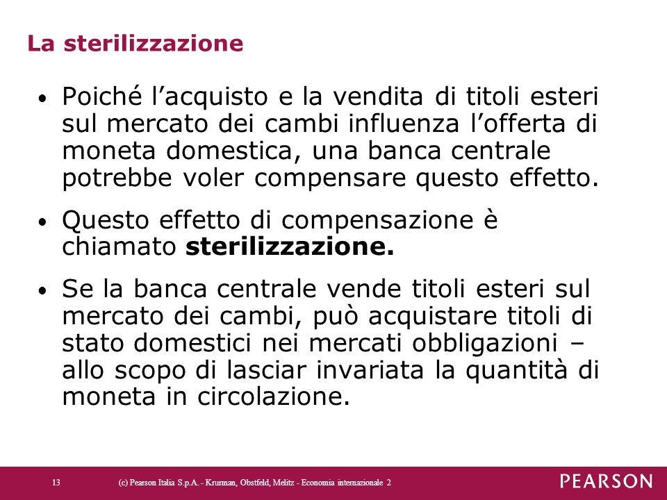 La sterilizzazione Poiché l'acquisto e la vendita di titoli esteri sul mercato dei cambi influenza l'offerta di moneta domestica, una banca centrale p