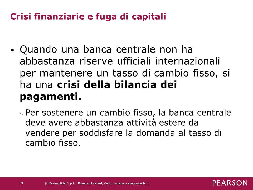 Crisi finanziarie e fuga di capitali Quando una banca centrale non ha abbastanza riserve ufficiali internazionali per mantenere un tasso di cambio fis