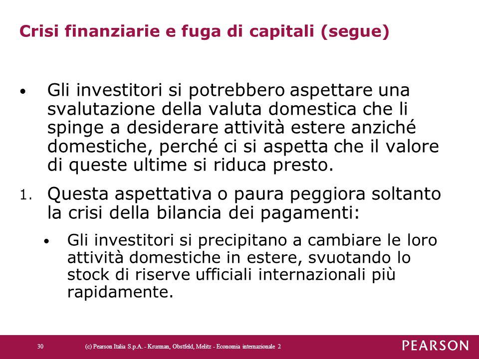 Crisi finanziarie e fuga di capitali (segue) Gli investitori si potrebbero aspettare una svalutazione della valuta domestica che li spinge a desiderar