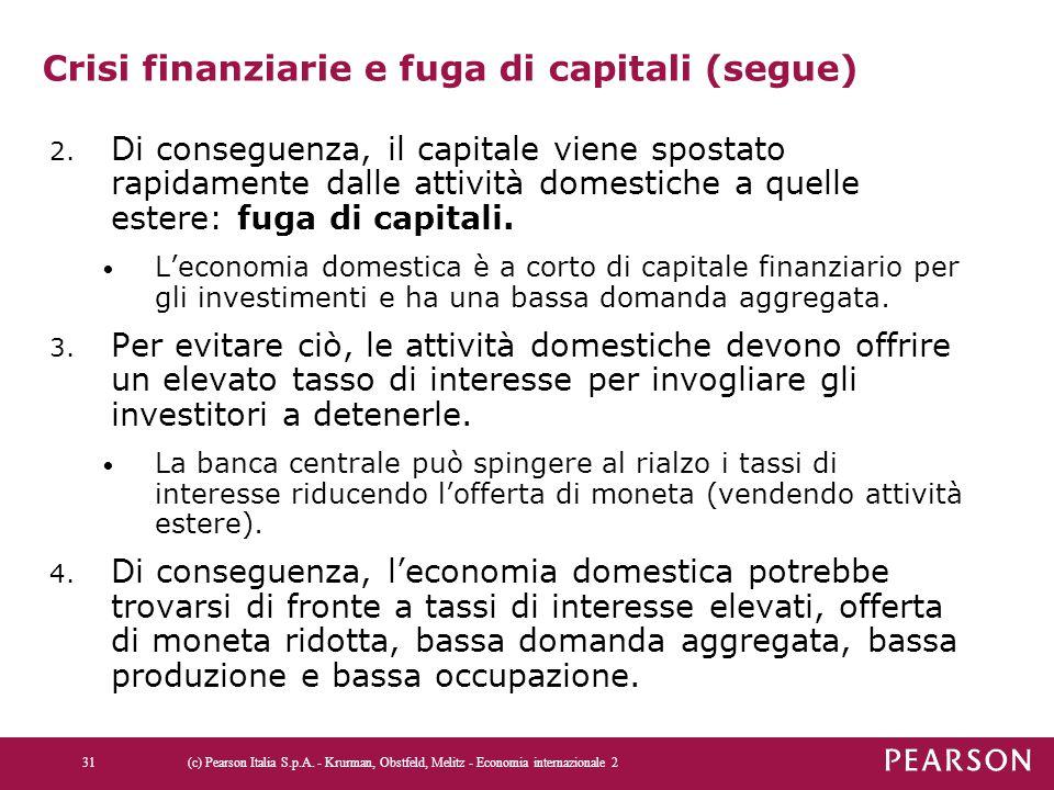 Crisi finanziarie e fuga di capitali (segue) 2. Di conseguenza, il capitale viene spostato rapidamente dalle attività domestiche a quelle estere: fuga