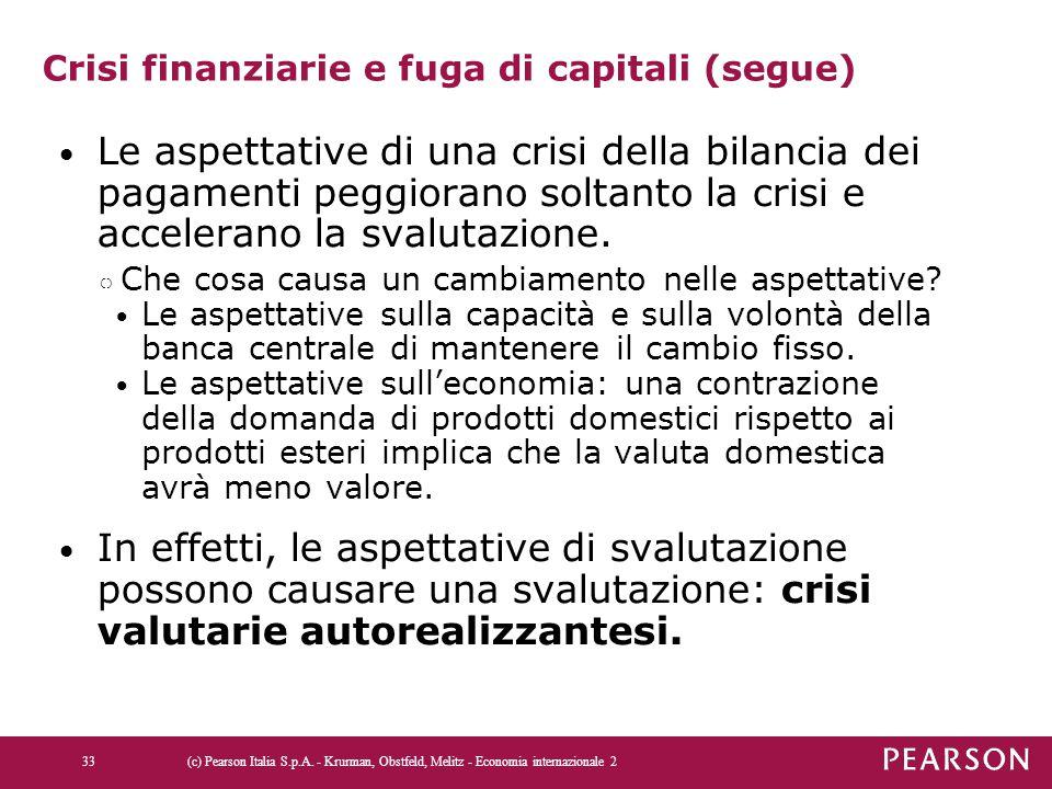 Crisi finanziarie e fuga di capitali (segue) Le aspettative di una crisi della bilancia dei pagamenti peggiorano soltanto la crisi e accelerano la sva