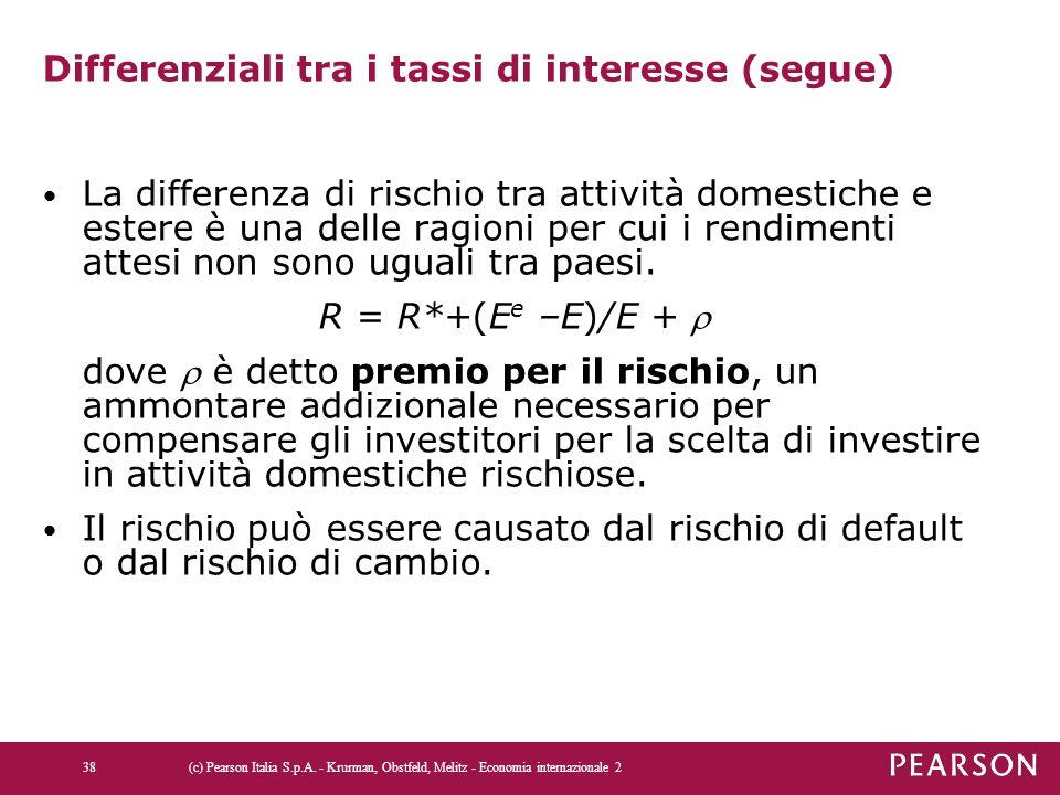 Differenziali tra i tassi di interesse (segue) La differenza di rischio tra attività domestiche e estere è una delle ragioni per cui i rendimenti atte
