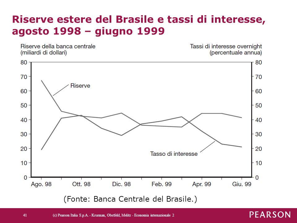 Riserve estere del Brasile e tassi di interesse, agosto 1998 – giugno 1999 (c) Pearson Italia S.p.A. - Krurman, Obstfeld, Melitz - Economia internazio