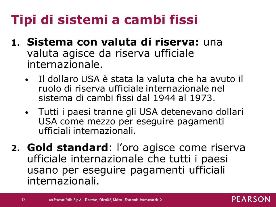 Tipi di sistemi a cambi fissi 1. Sistema con valuta di riserva: una valuta agisce da riserva ufficiale internazionale. Il dollaro USA è stata la valut