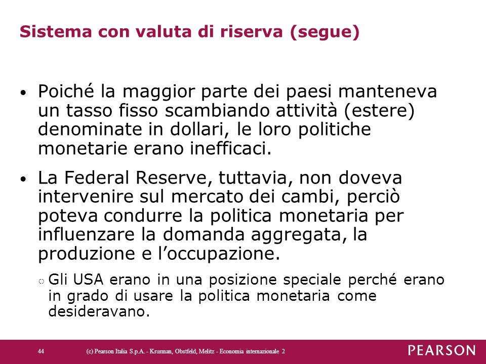 Sistema con valuta di riserva (segue) Poiché la maggior parte dei paesi manteneva un tasso fisso scambiando attività (estere) denominate in dollari, l